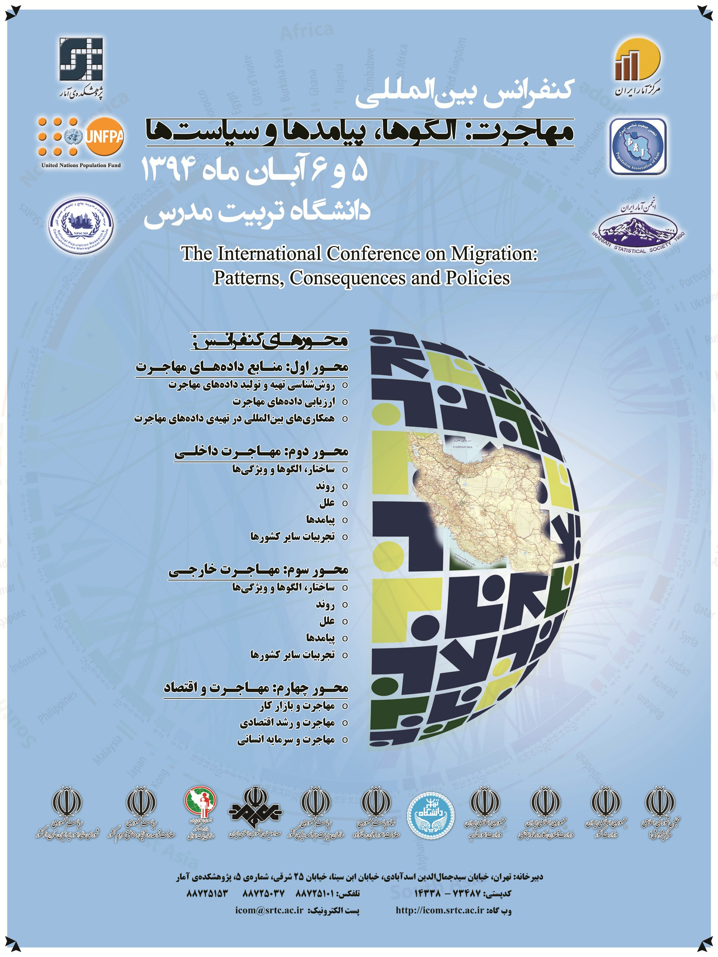 The International Conference on Migration: Pattern